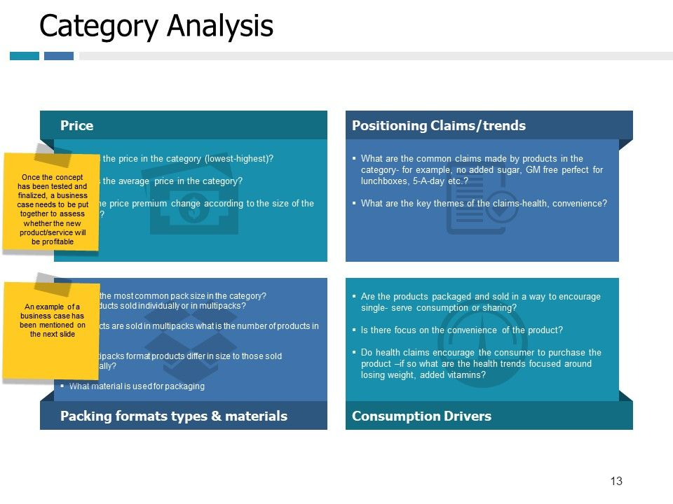 Example Presentation Of Product Powerpoint Presentation