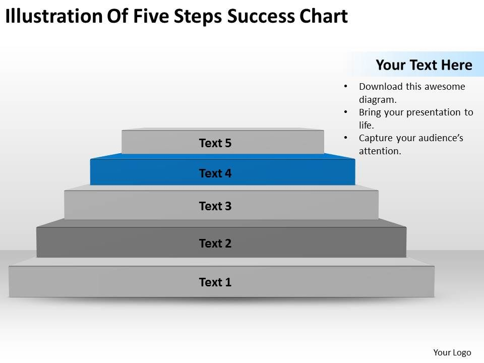 Examples Of Business Processes Steps Success Chart