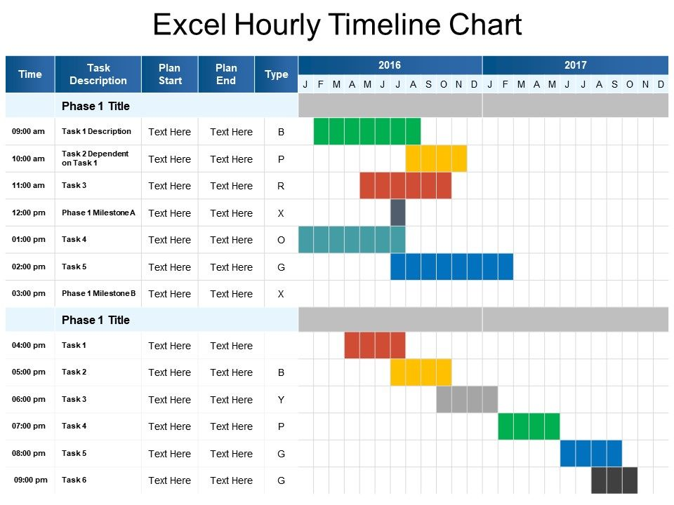 Excel Hourly Timeline Chart Ppt Sample Presentations  Powerpoint
