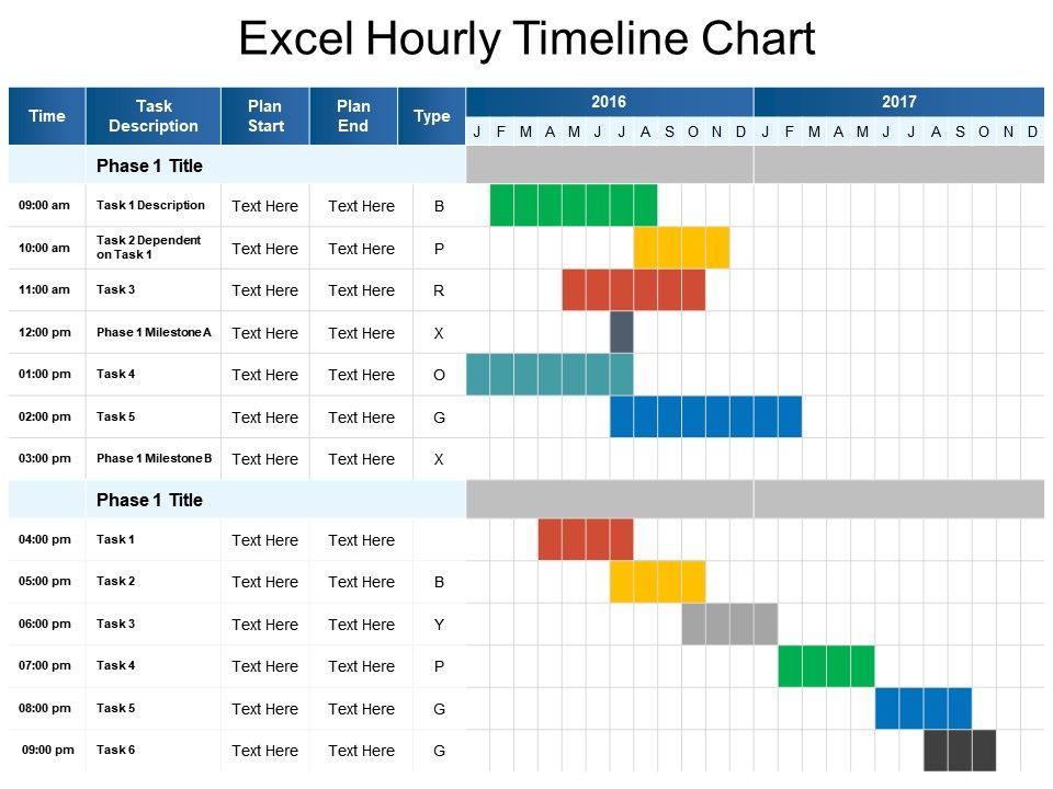 excel hourly timeline chart ppt sample presentations