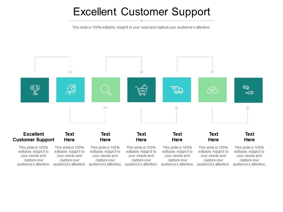 Excellent Customer Support Ppt Powerpoint Presentation Inspiration Infographics Cpb