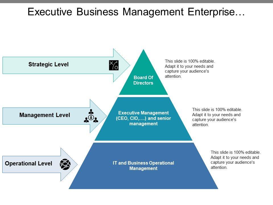 executive business management enterprise governance pyramid with, Executive Level Presentation Template, Presentation templates