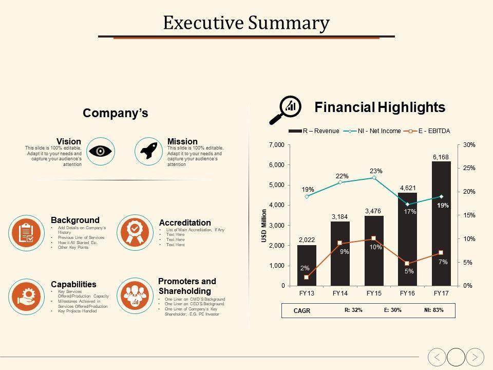 executive_summary_background_accreditation_capabilities_vision_mission_Slide01