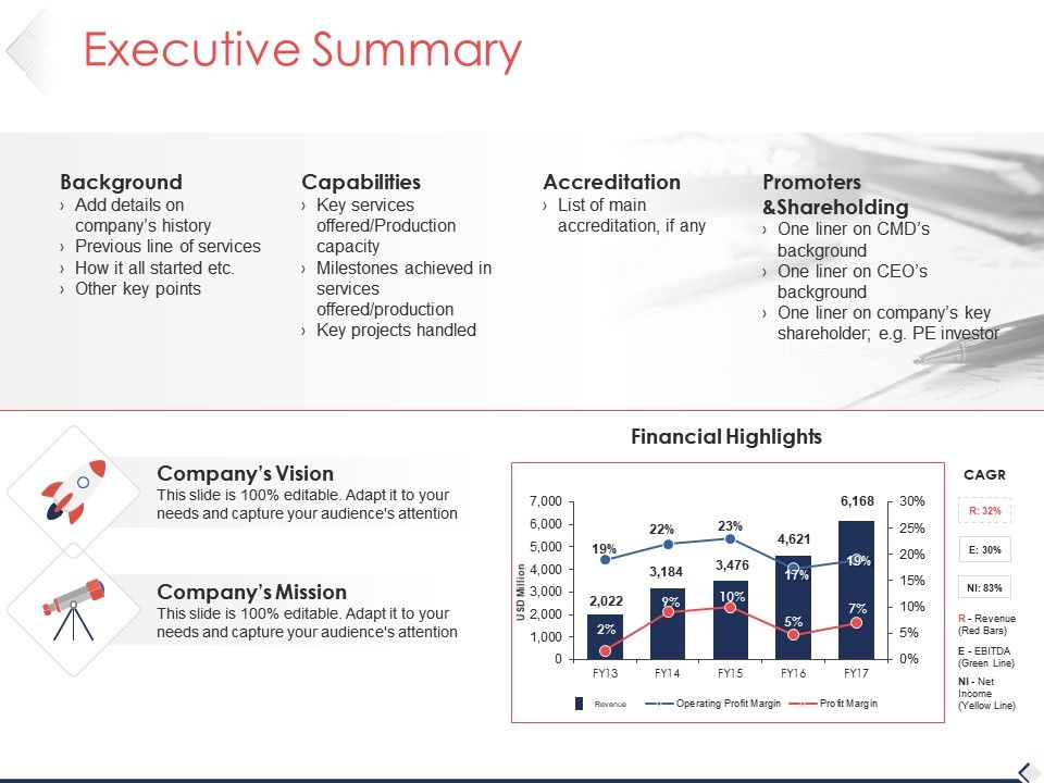 executive summary powerpoint slide download powerpoint
