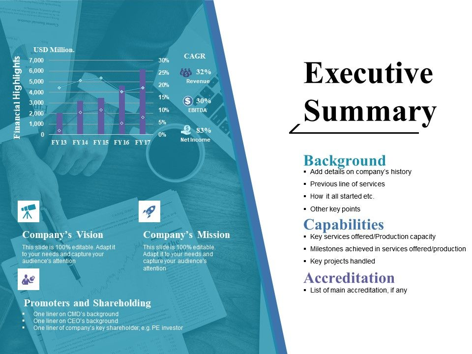 executive_summary_ppt_pictures_Slide01