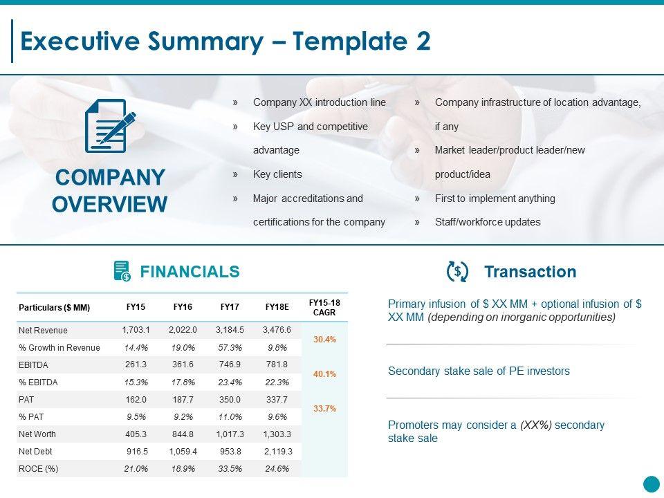 executive summary topics