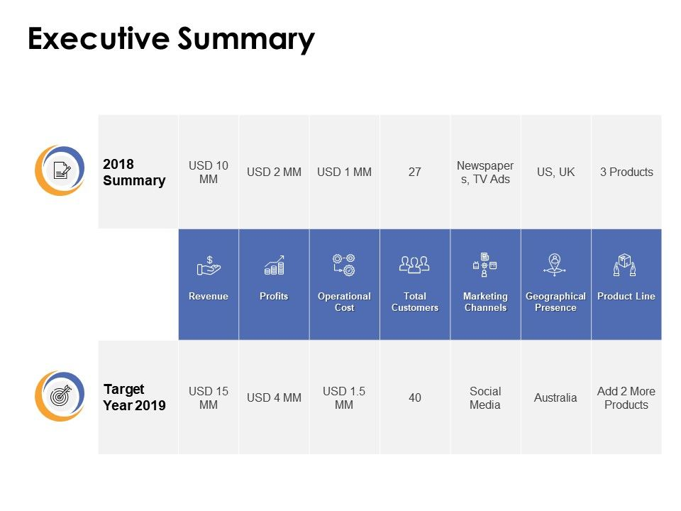 Executive Summary Revenue Ppt Powerpoint Presentation Images