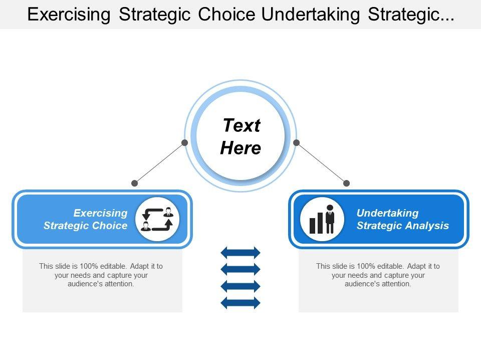 Exercising Strategic Choice Undertaking Strategic Analysis