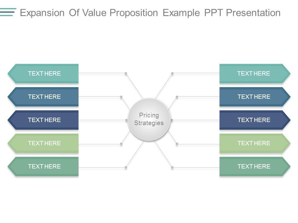 Expansion Of Value Proposition Example Ppt Presentation Powerpoint