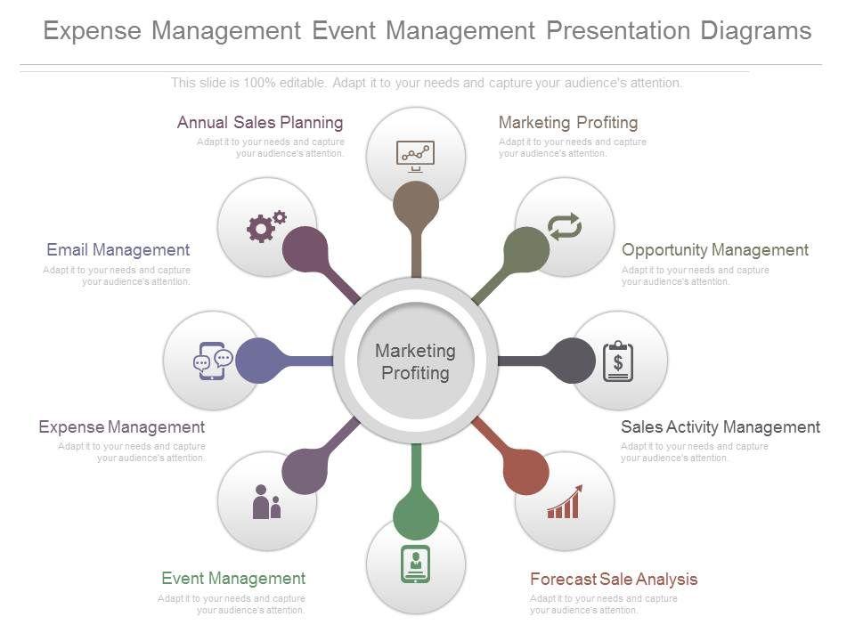 expense management event management presentation diagrams, Presentation templates