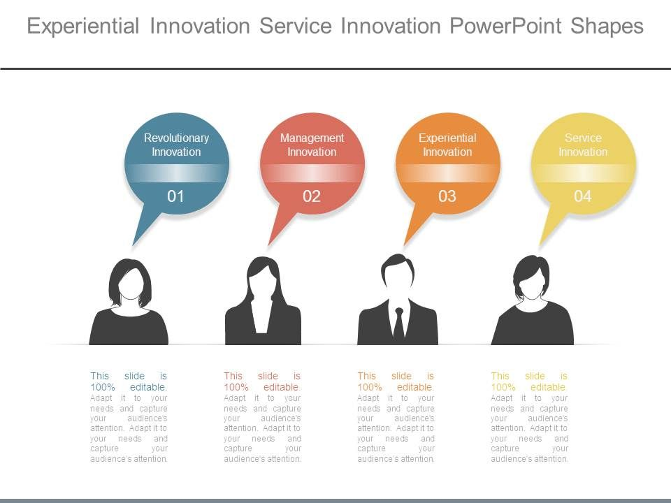 Experiential Innovation Service Innovation Powerpoint Shapes