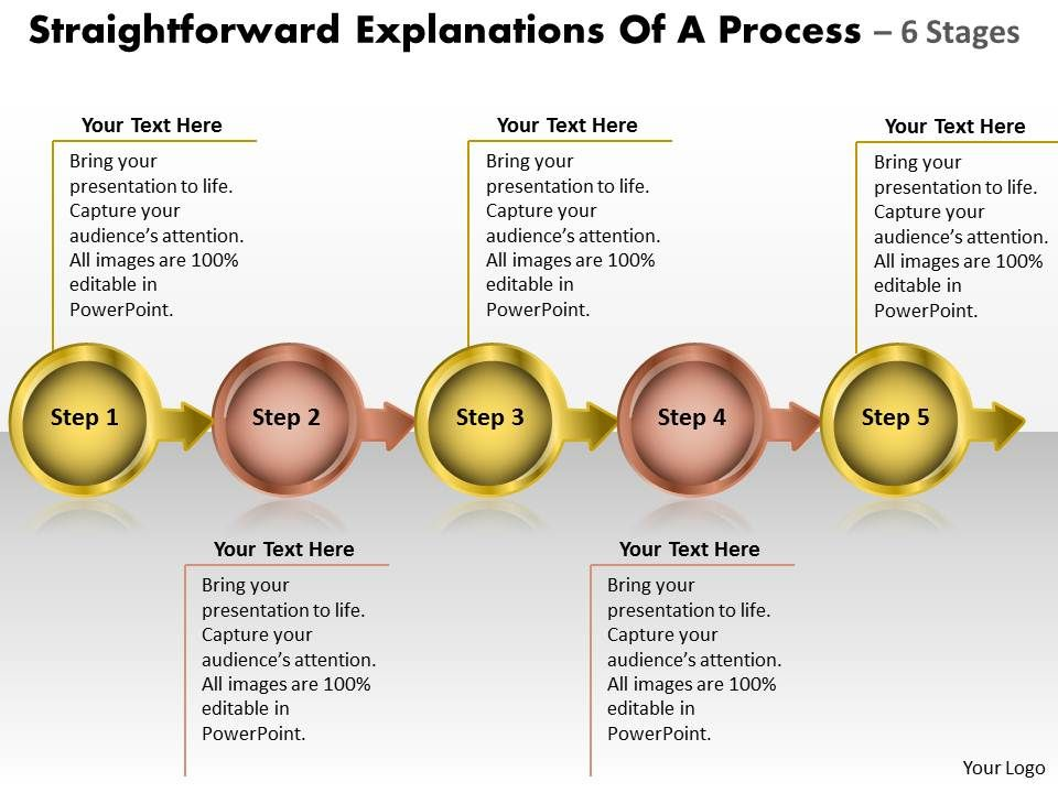 explanations_of_process_5_stages_flow_chart_manufacturing_powerpoint_templates_Slide01