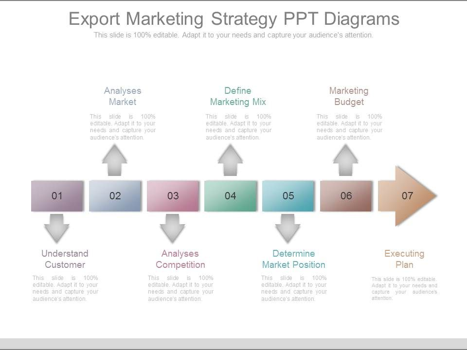 Export Marketing Strategy Ppt Diagrams PowerPoint Shapes - Marketing strategy slides