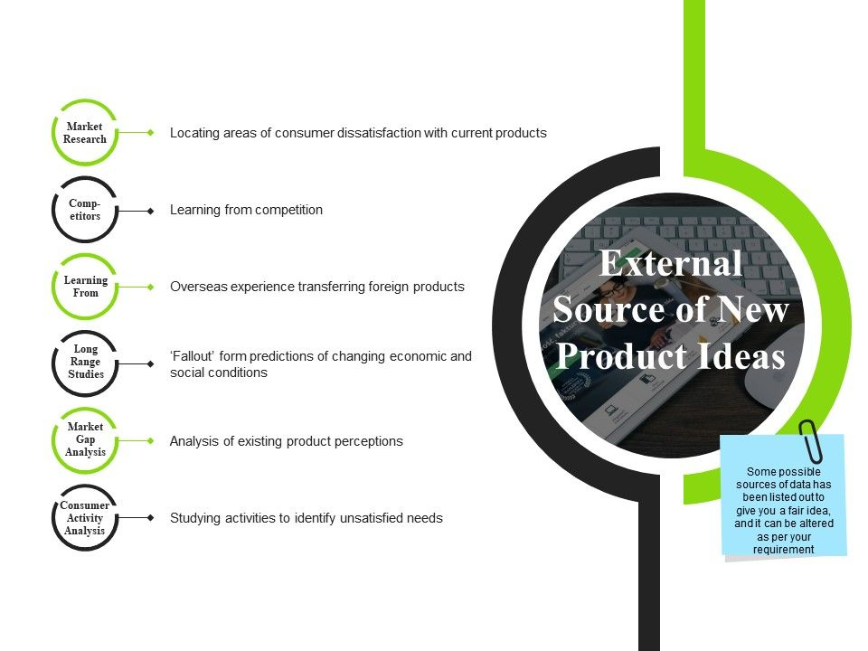 external_source_of_new_product_ideas_powerpoint_templates_Slide01