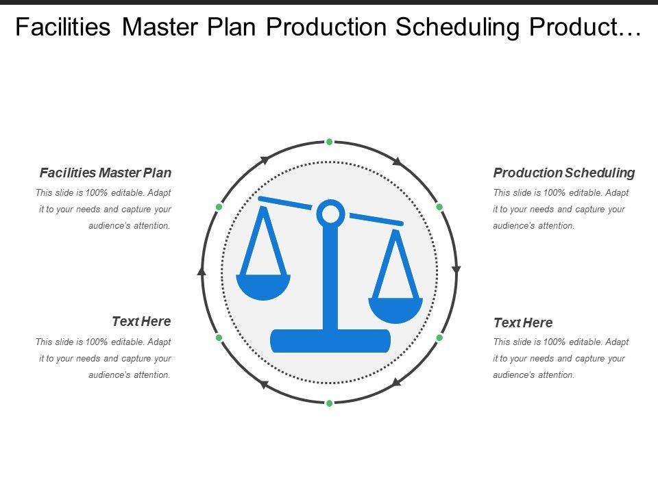Facilities Master Plan Production Scheduling Product
