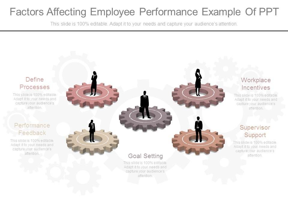 factors affecting personnel performance at work Appreciation of factors affecting health and safety at work (including the control of substances hazardous to health) introduction.