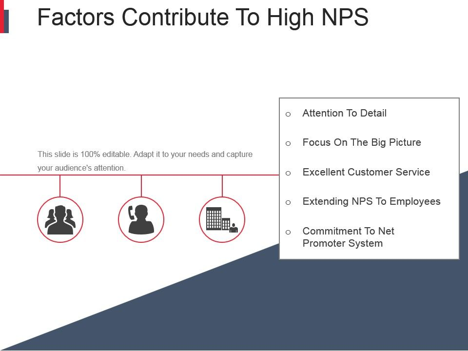 factors_contribute_to_high_nps_powerpoint_slides_Slide01