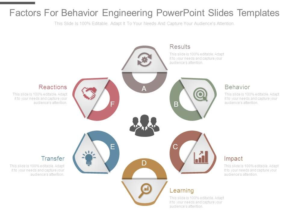 Factors For Behavior Engineering Powerpoint Slides Templates