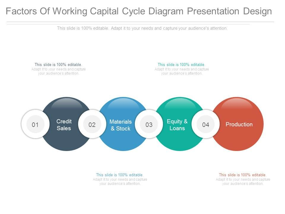 Factors Of Working Capital Cycle Diagram Presentation Design
