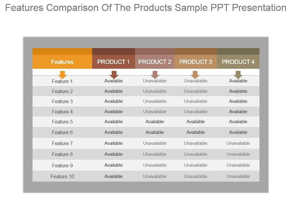 Features comparison of the products sample ppt presentation featurescomparisonoftheproductssamplepptpresentationslide01 featurescomparisonoftheproductssamplepptpresentationslide02 toneelgroepblik Choice Image