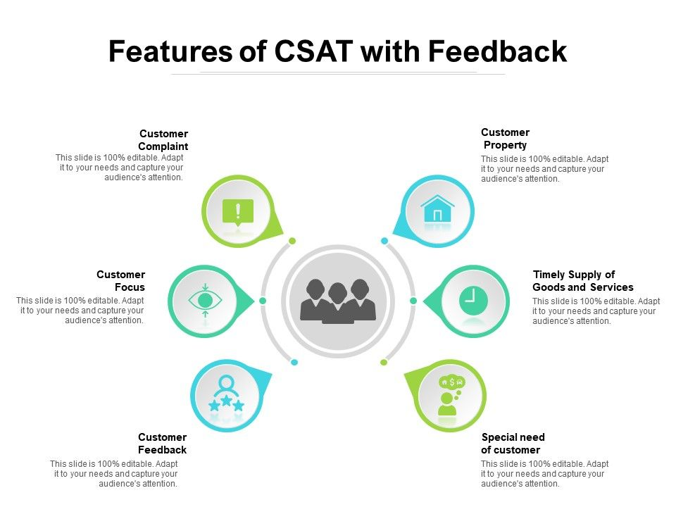 Features Of CSAT With Feedback