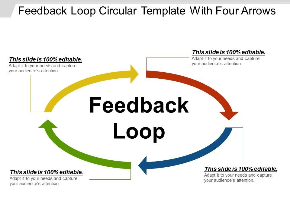 feedback loop circular template with four arrows template