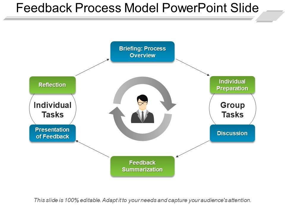 feedback_process_model_powerpoint_slide_Slide01