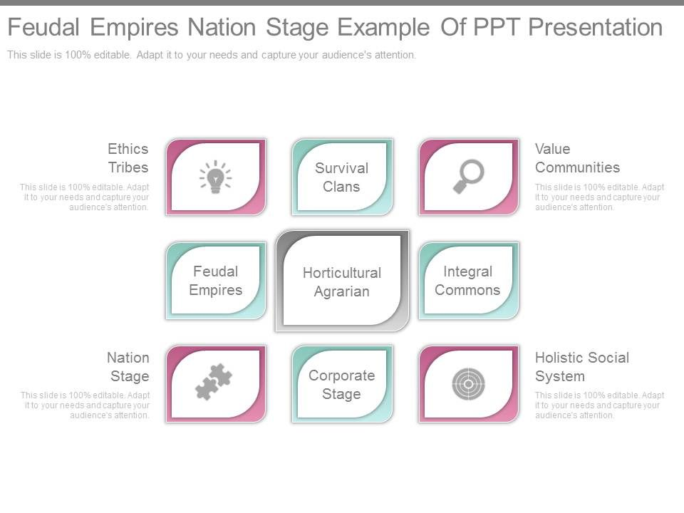 feudal_empires_nation_stage_example_of_ppt_presentation_Slide01