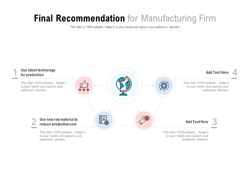Final Recommendation For Manufacturing Firm