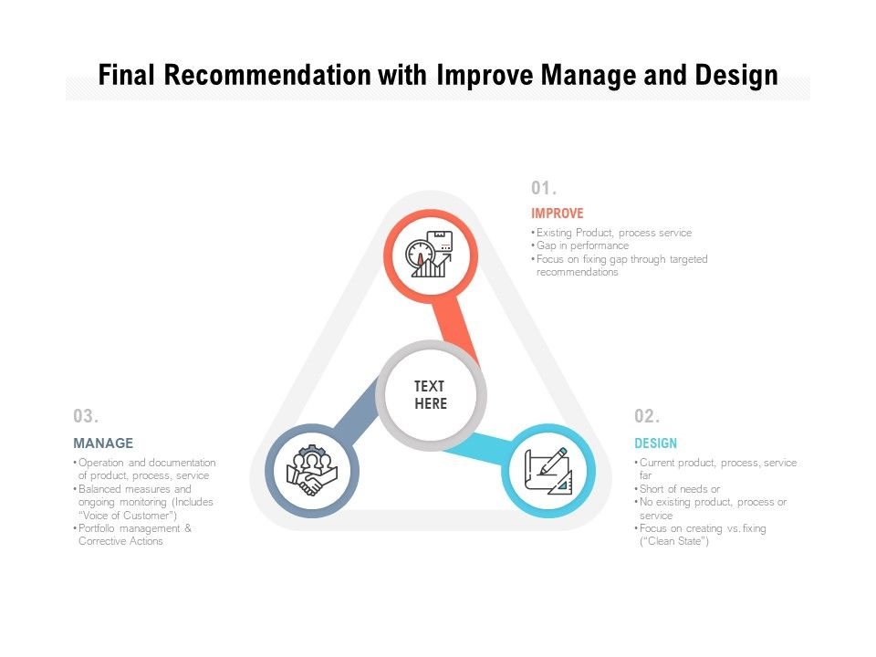 Final Recommendation With Improve Manage And Design