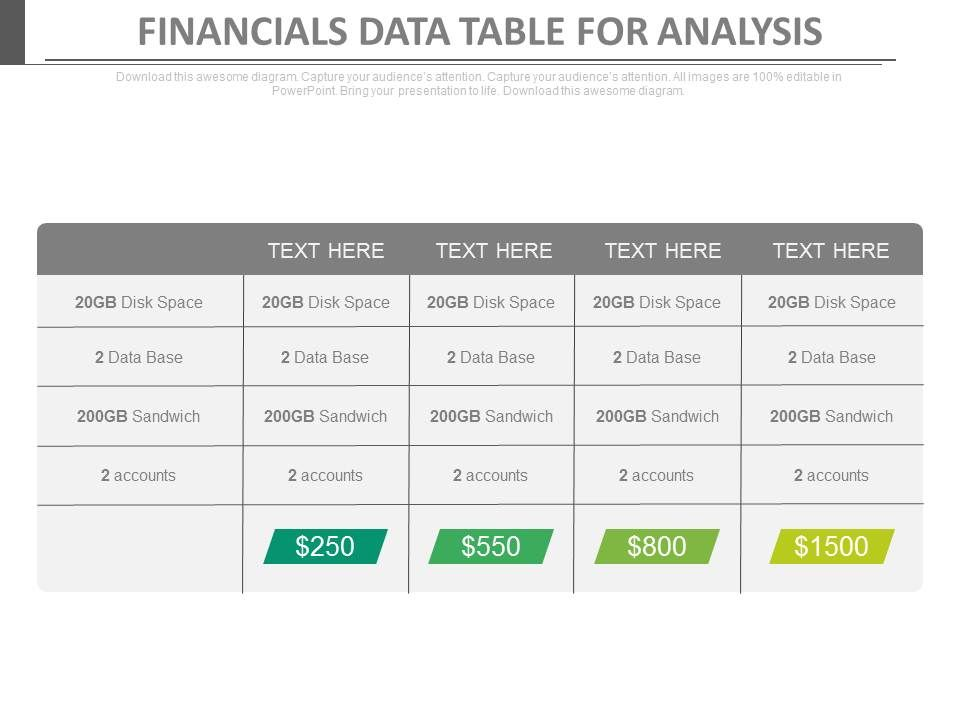 Financial Data Table For Analysis Powerpoint Slides Powerpoint