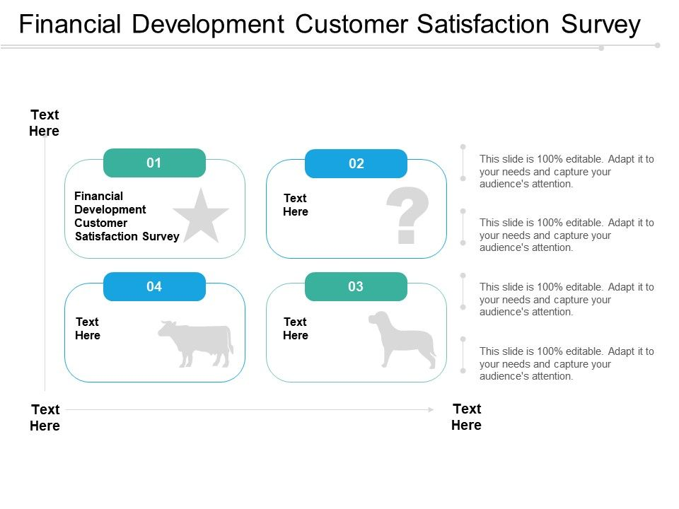 financial_development_customer_satisfaction_survey_ppt_powerpoint_presentation_gallery_graphics_pictures_cpb_Slide01