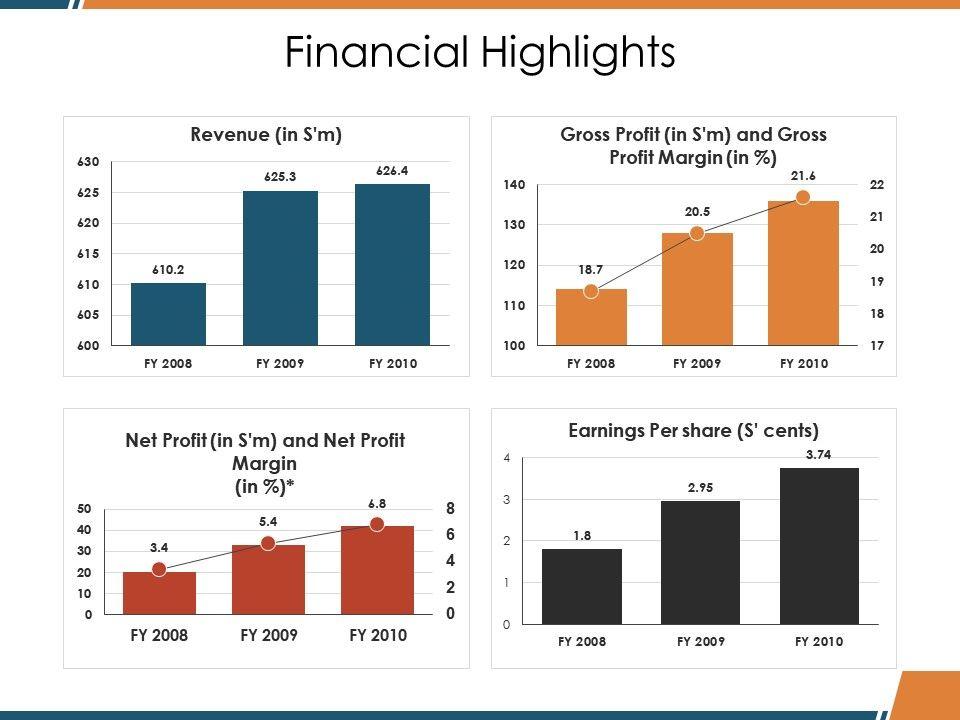 financial_highlights_Slide01