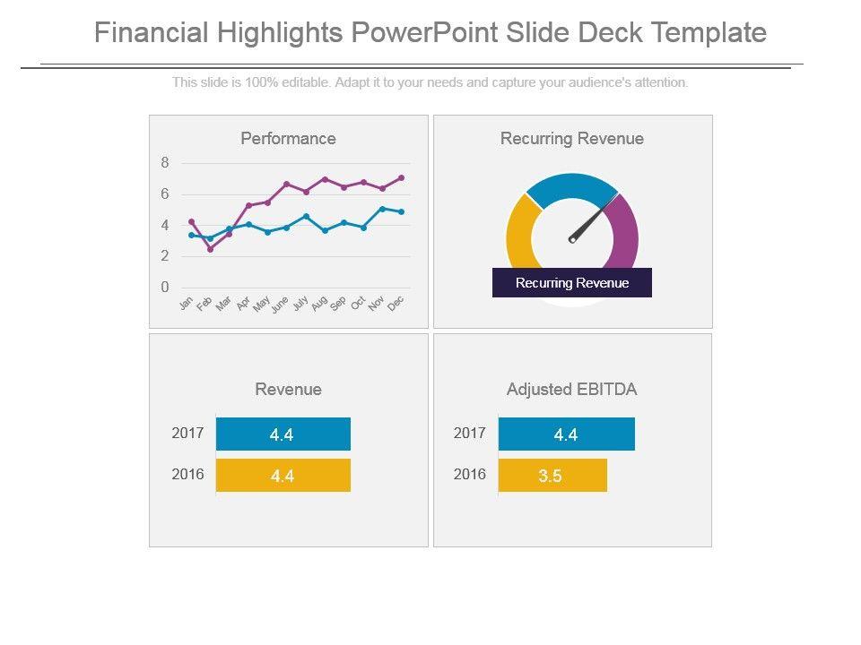 financial highlights powerpoint slide deck template powerpoint