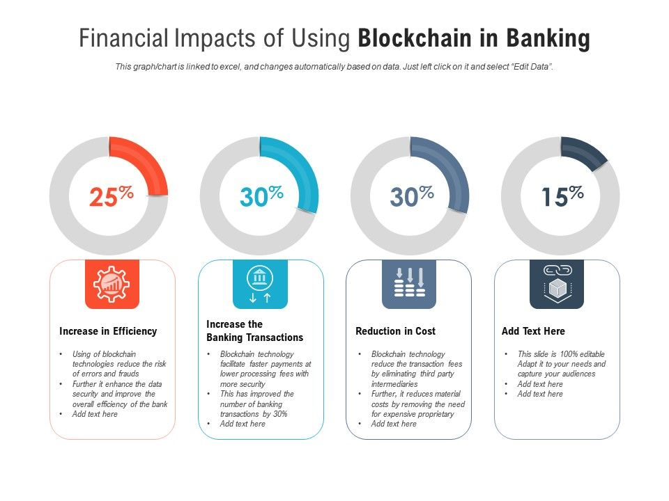 Financial Impacts Of Using Blockchain In Banking