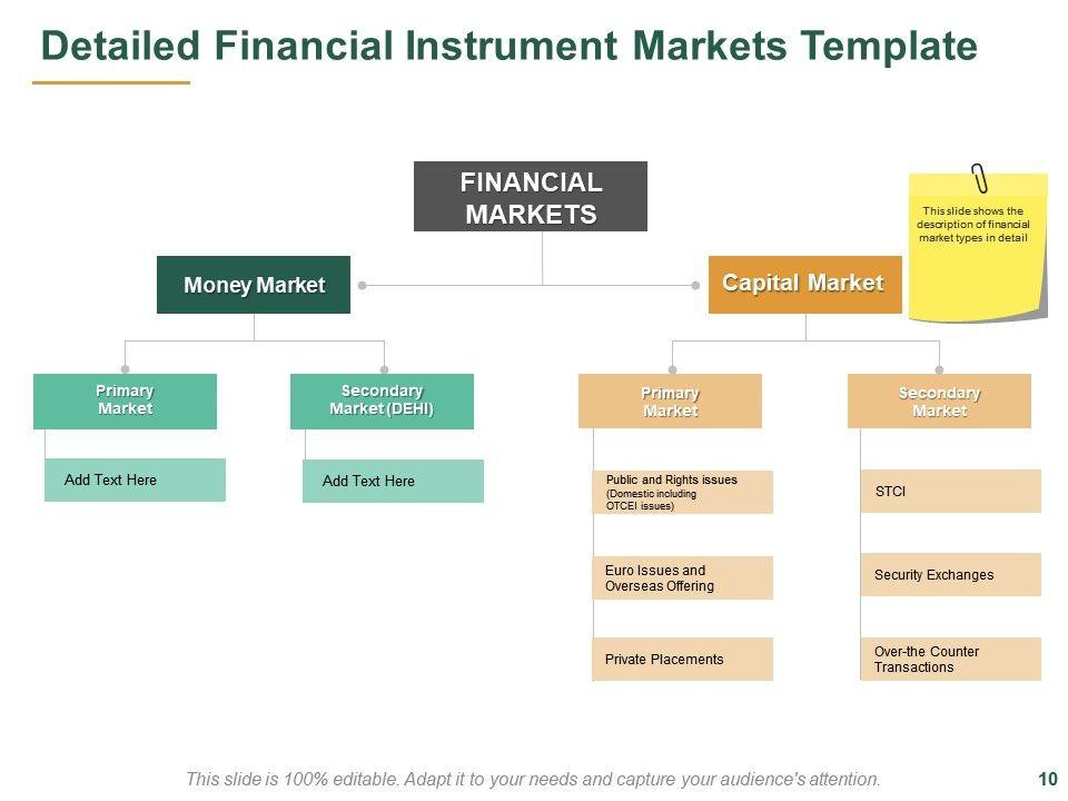 Financial Instruments Powerpoint Presentation Slides