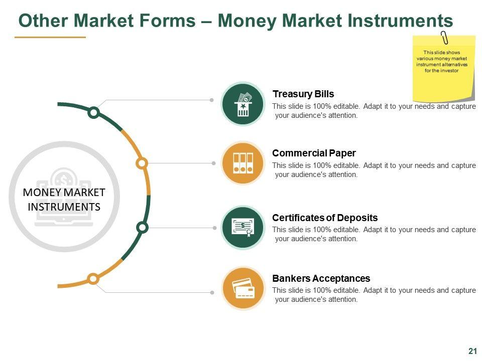 IAS 32 Financial Instruments: Presentation - IFRS