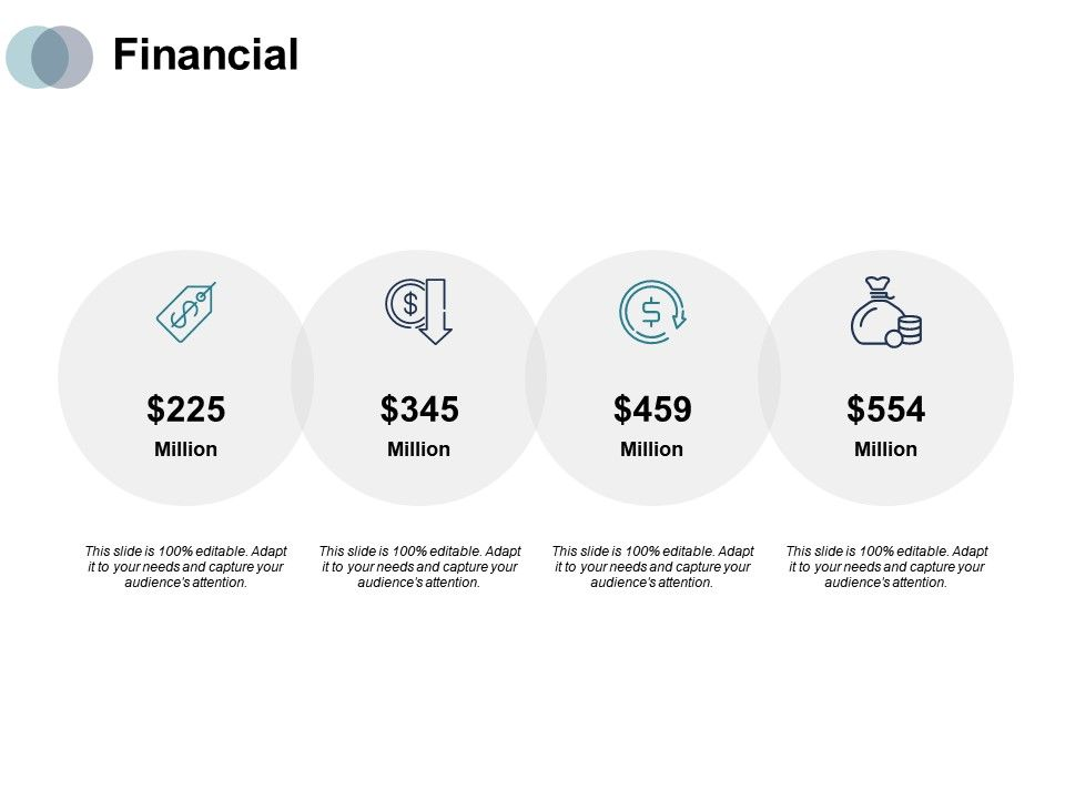 Finance investment analysis annual investment plan definition