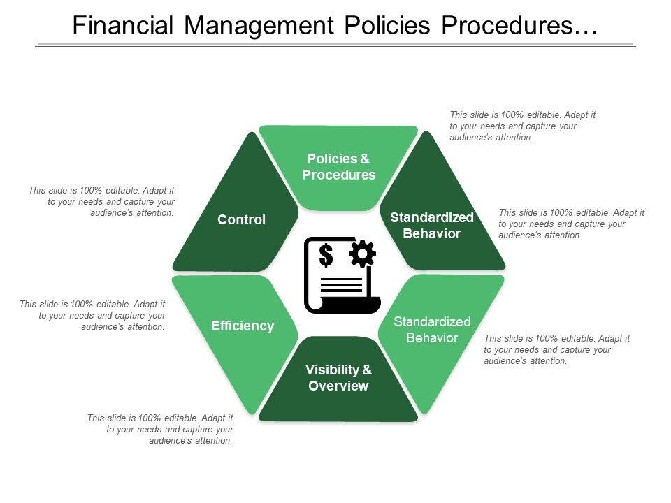 financial_management_policies_procedures_standardized_efficiency_control_Slide01