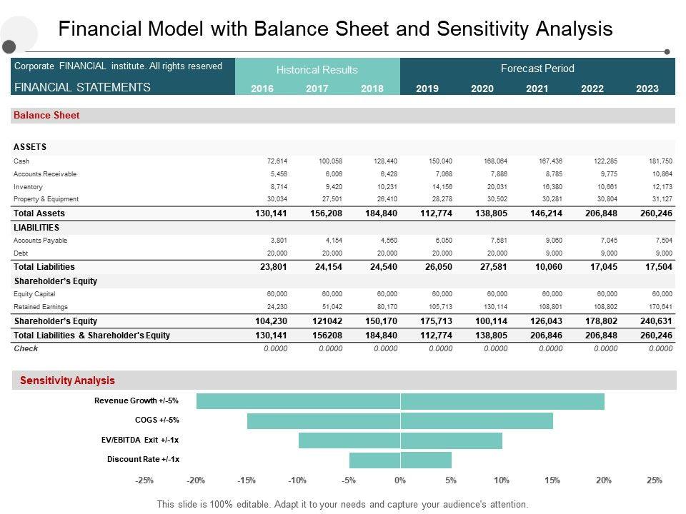 financial_model_with_balance_sheet_and_sensitivity_analysis_Slide01