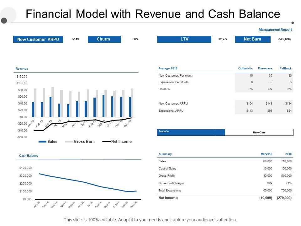 financial_model_with_revenue_and_cash_balance_Slide01