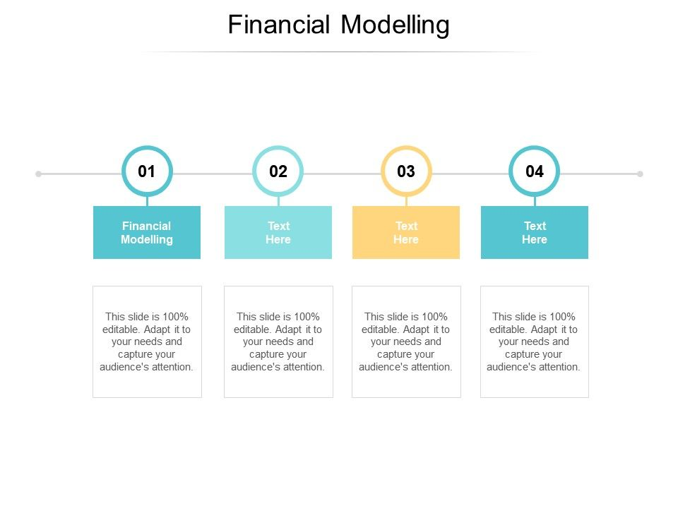 Financial Modelling Ppt Powerpoint Presentation Inspiration Microsoft Cpb