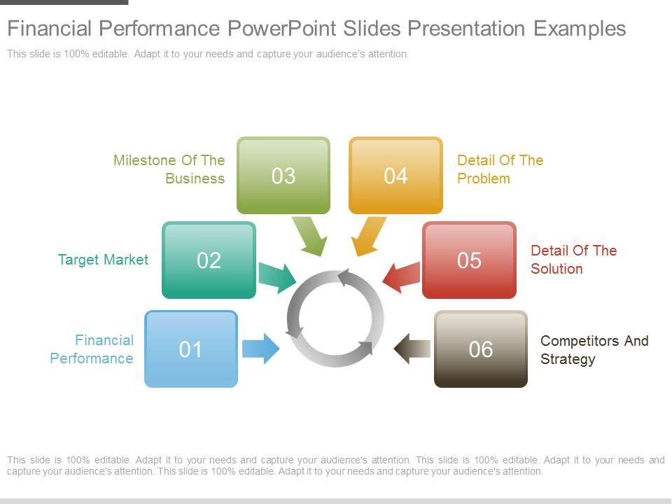 financial performance powerpoint slides presentation examples