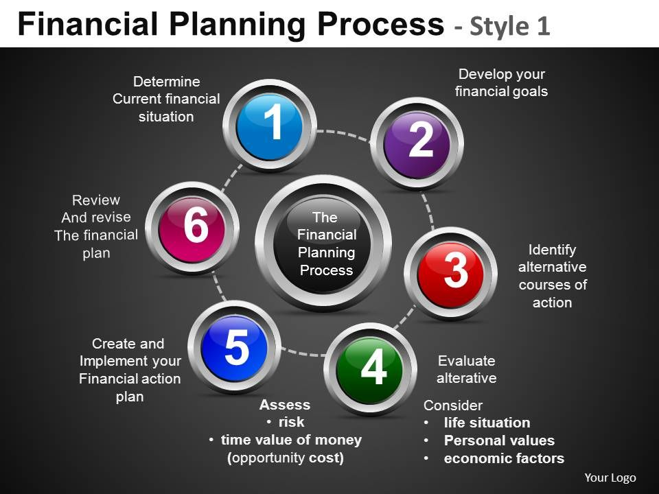 financial_planning_process_1_powerpoint_presentation_slides_db_Slide01