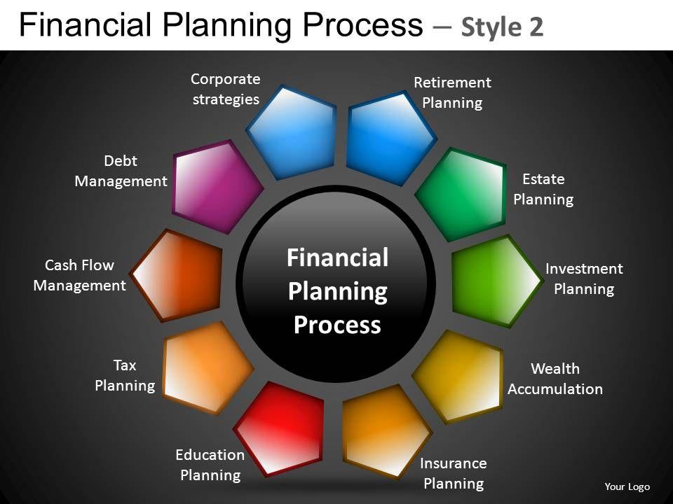 financial_planning_process_2_powerpoint_presentation_slides_db_Slide01