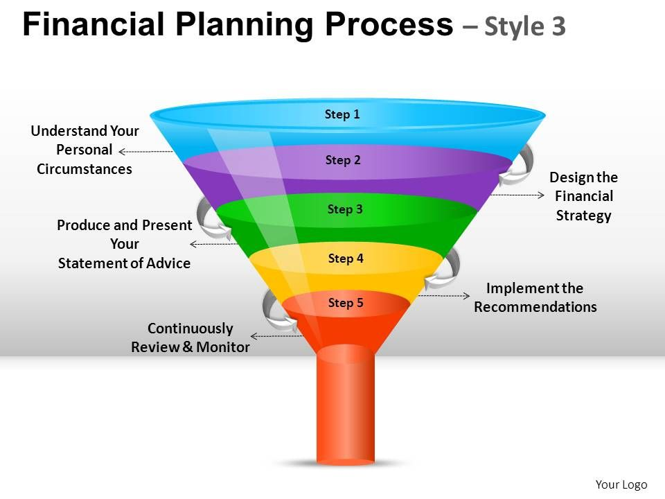 financial planning process 3 powerpoint presentation slides, Modern powerpoint