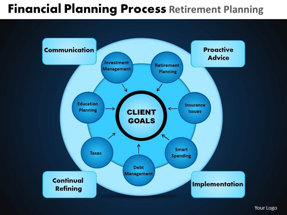 retirement planning powerpoint koni polycode co