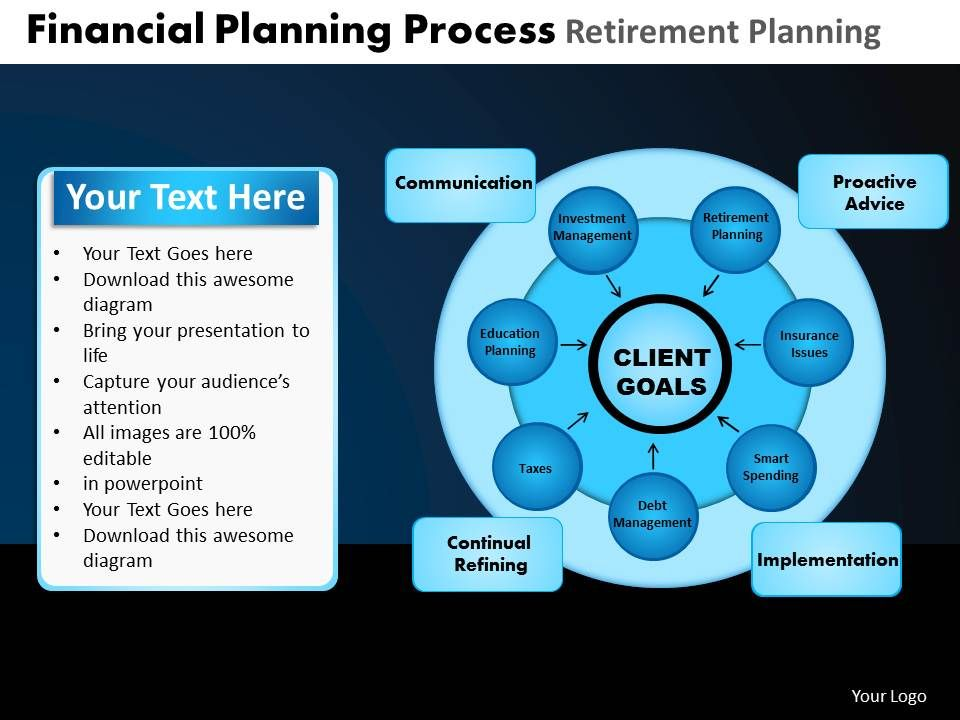 financial planning process retirement planning powerpoint slides and