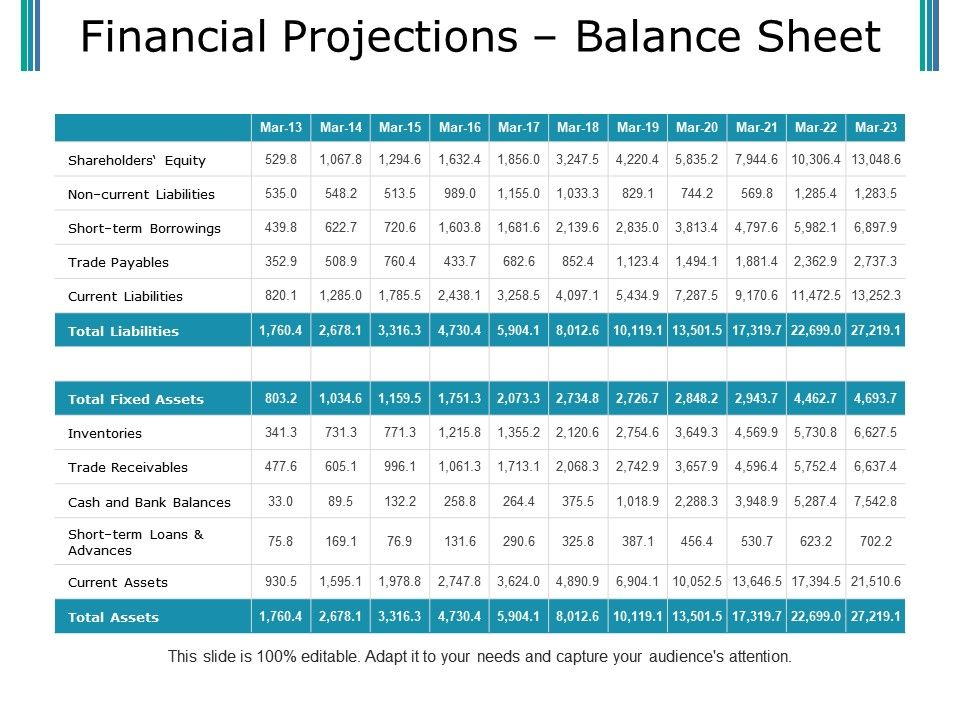 financial_projections_balance_sheet_powerpoint_slide_templates_Slide01