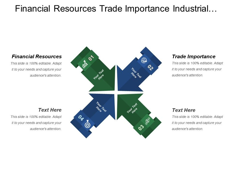 Financial Resources Trade Importance Industrial Marketing